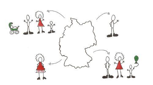 Für wen kommt das Riester-Sparen in Deutschland infrage?